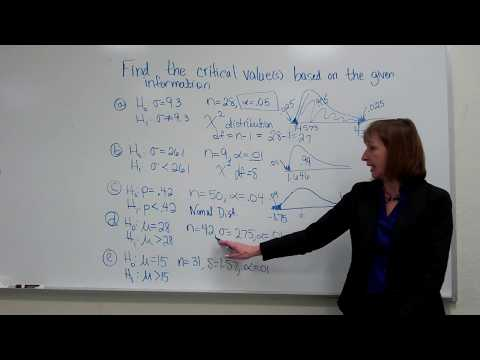 Finding Critical Values for Hypothesis Testing