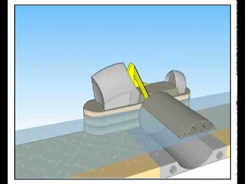 How The Thames Barrier Protects London From Flooding.