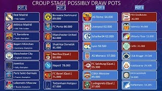 UEFA Champions League 2018/2019 Group stage draw pots