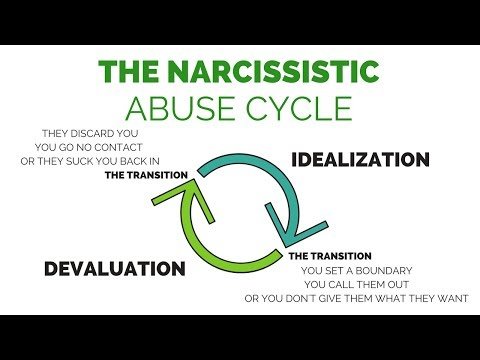 The Abuse Cycle: How Narcissists & Psychopaths Hook You & Confuse You
