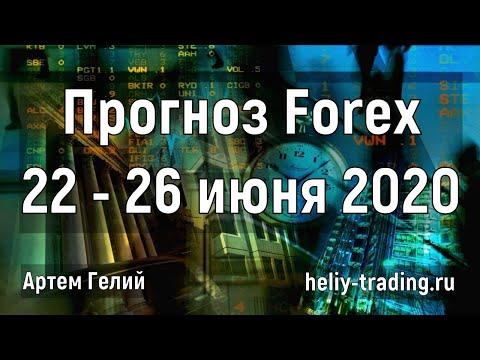 Что советуют специалисты на рынке Форекс