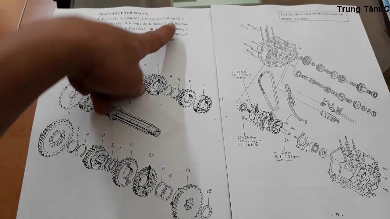 Tài liệu sửa chữa xe máy phổ thông và Tài liệu sửa chữa xe máy phun xăng điện tử PGM-Fi