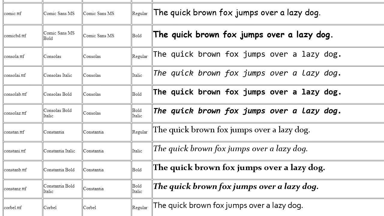 ImageFont Module — Pillow (PIL) examples