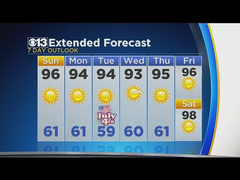 Your Weekend Weather Forecast