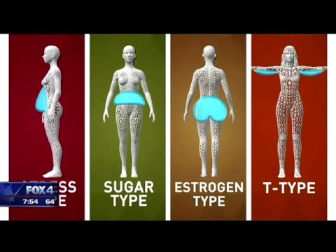 Dr. Oz: Fat and Body Types