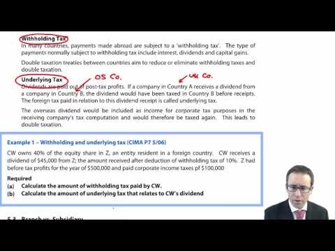 CIMA F1 International Taxation Issues