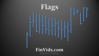 Bull Flag, Bear Flag, and High & Tight Flag Chart Pattern