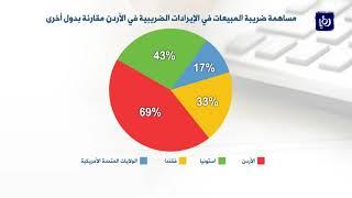 """""""الاستراتيجيات الأردني"""" يوصي بوضع نظام ضريبي عادل دون التركيز على المبيعات - (24-4-2018)"""