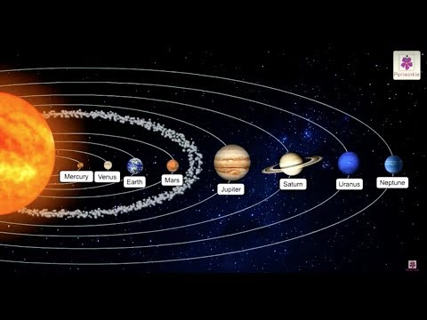 what causes the planets and moons in our solar system to orbit the sun - photo #4