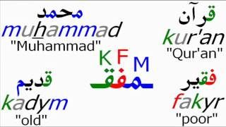 M, F, and K Letters/Sounds (Lesson 3) م ف ق
