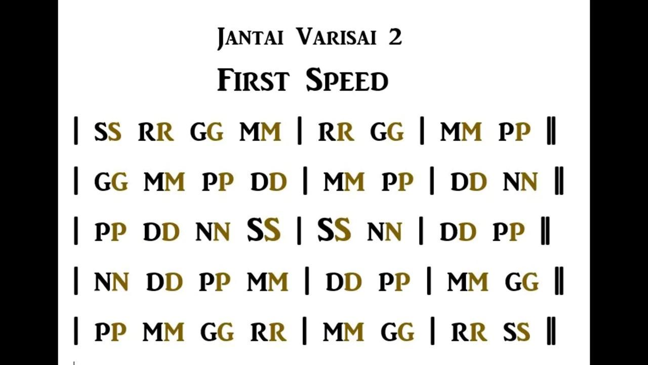 Jantai Varisai Ex 1 Youtube