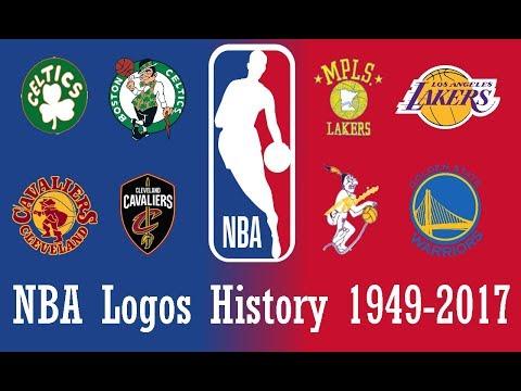 NBA Logos History 1949-2017