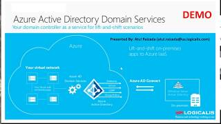 Gambar cover Azure Active Directory Domain Service