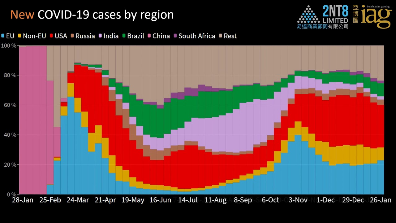 Video 36. Worldwide COVID-19 cases through 26 January 2021