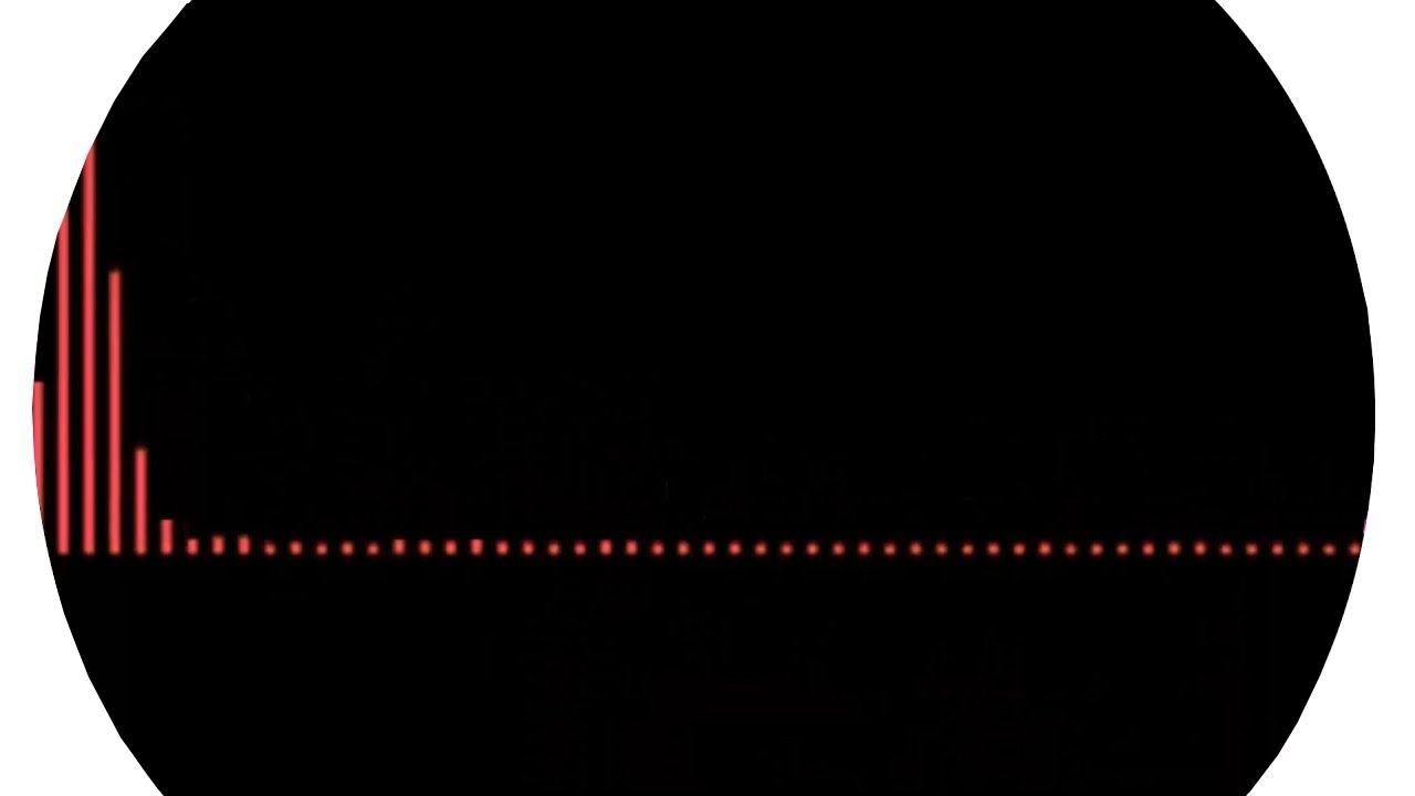Pretty Little Liars Iphone Wallpaper Top 5 Melhores Musicas Do Mundo Para Fundo De Videos