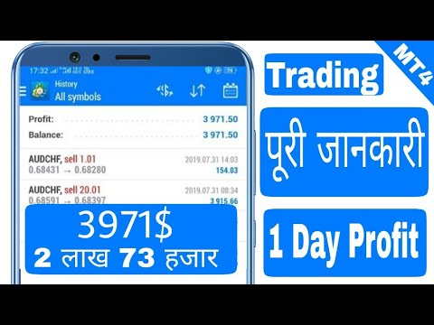 Trading Process Meta Trader 4 and Earn money Step By Step in Hindi,Urdu