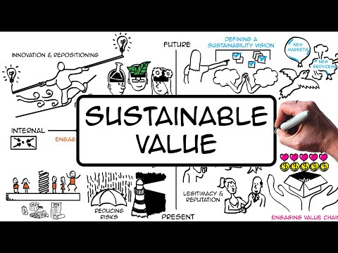 Creating sustainable value for a business