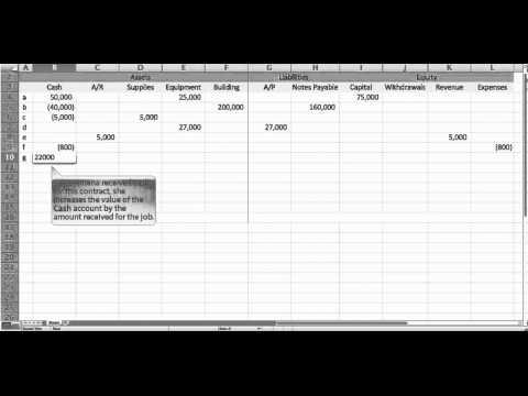 Accounting Transaction Analysis