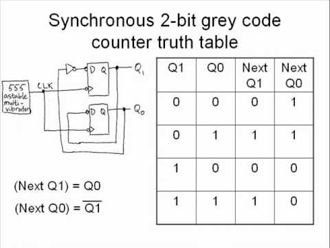 2-bit synchronous grey counter implemented with 555 only ...