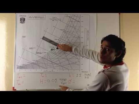 Termodinámica | 1a Ley de la Termodinámica | Balance Sistemas Cerrados | Cilindro-Émbolo from YouTube · Duration:  32 minutes 32 seconds