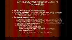 hqdefault - Depression Chronic Disease Management