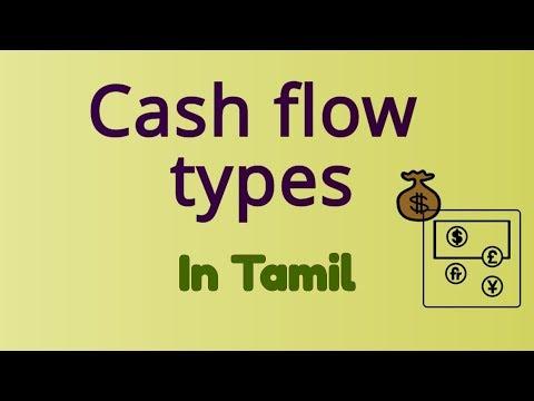 Cash flow types   Tamil   Value investing