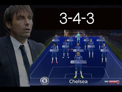 Chelsea FC - Conte`s New 3-4-3 Formation - 16 Goals Scored and 0 Conceded on 5 Matches - HD
