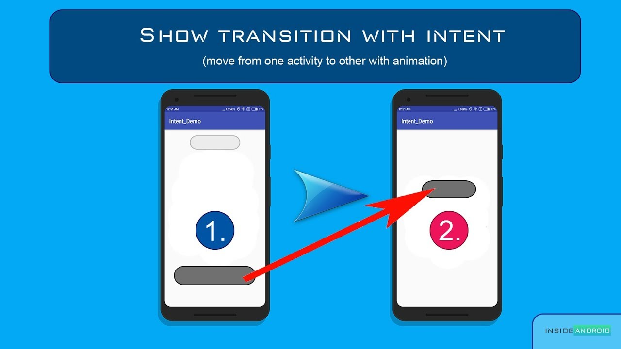transition activity