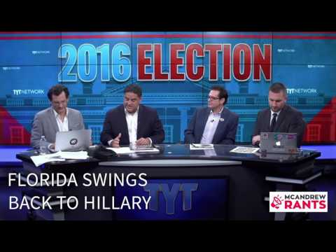 The Ultimate TYT Election 2016 Meltdown - From Smug To Insane in Under 8 Quality Minutes