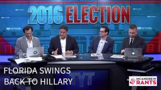 Repeat youtube video The Ultimate TYT Election 2016 Meltdown - From Smug To Insane in Under 8 Quality Minutes