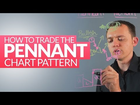 Pennant Stock Chart Pattern (Continuation) & How To Trade It: Technical Analysis Ep 218