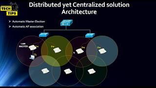 Aruba Virtual Controller Solution