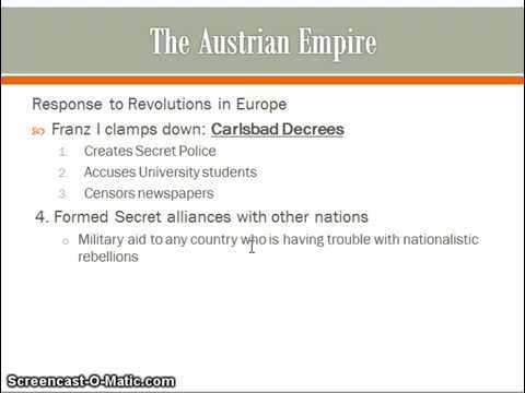 Austro-Hungarian Empire Nationalism Movement