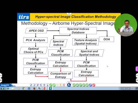 L2 Hyperspectral Image Classification