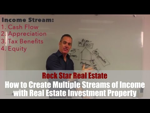How to Create Multiple Streams of Income with Real Estate Investment Property