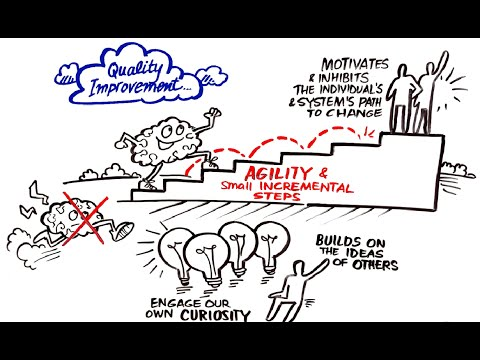 quality-improvement-in-healthcare
