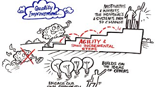 Quality Improvement in Healthcare thumbnail