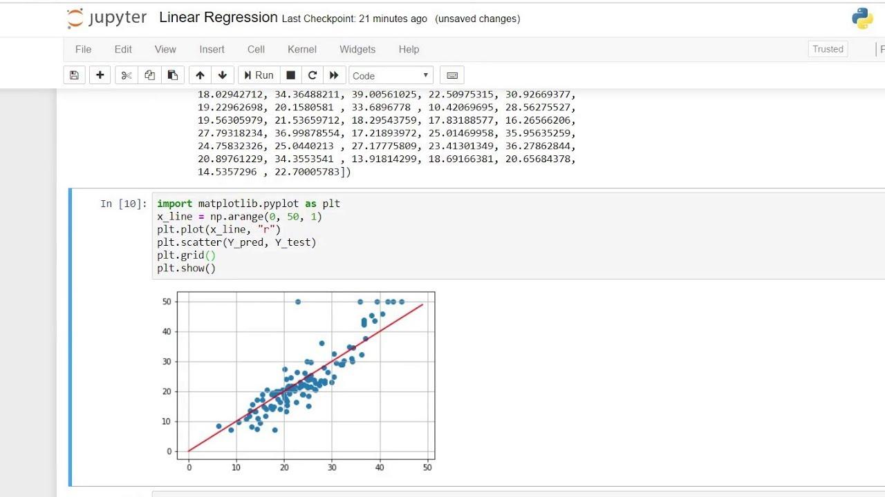 Linear Regression Sklearn | Machine Learning 2019 | Python