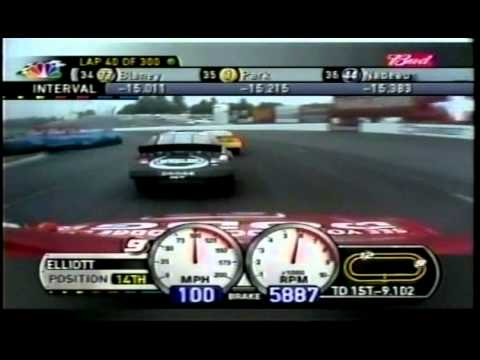 2002 New Hampshire 300