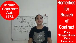 Remedies for Breach of Contract || With Case Laws || Indian Contract Act, 1872