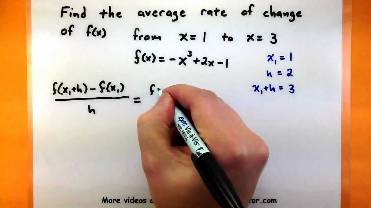 calculus - find the average rate of change of a function between two