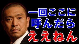 【松本人志】 内村光良 に会いましょうよ 【松本人志の放送室】 ダウン...