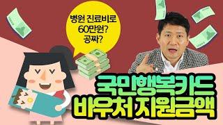 국민행복카드 바우처 지원금액