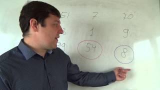 Математика 2 класс. 17 сентября. Однозначные и двухзначные числа