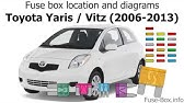 How to check and change fuses Toyota Yaris  Year models 2006