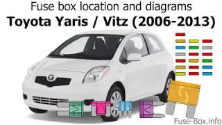 Fuse Box Location And Diagrams Toyota Yaris Vitz Belta 2006 2013 Youtube