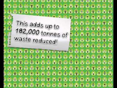 Waste Animation