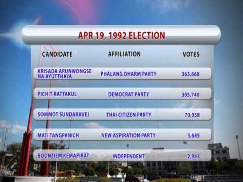 Background of Bangkok Election
