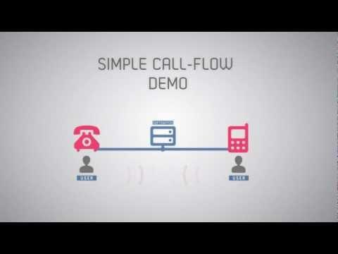 Смотрите сегодня видео новости VoIP Softswitch place in a Call Flow на  онлайн канале Russia-Video-News Ru
