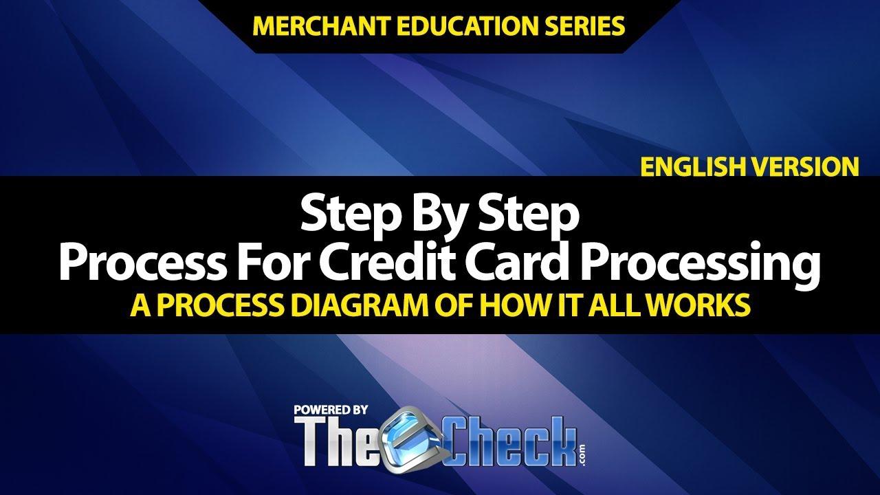 Merchant Education - Credit Card Processing Explanation ...